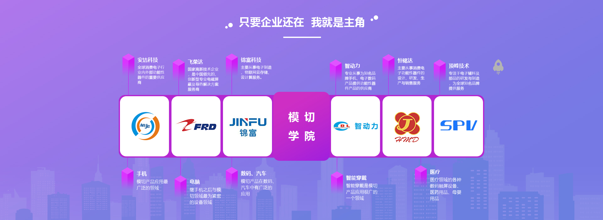 龙8国际客户端学院